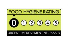 Food Hygiene Rating – Mandatory Display